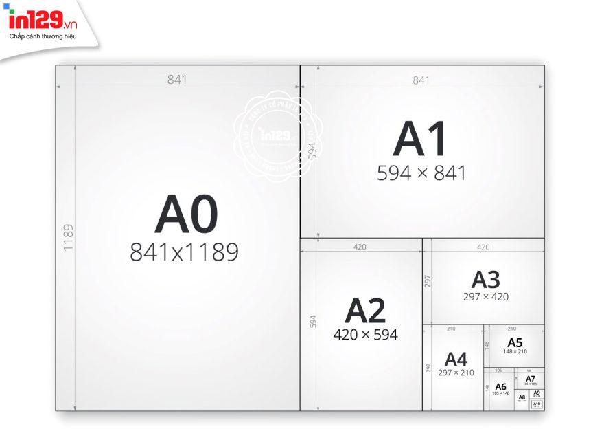 Kích thước khổ giấy theo tiêu chuẩn quốc tế (ISO)
